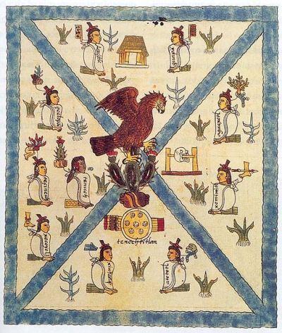 Tenochtitlan - Mexico